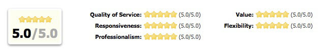 Weddingwire 5 star ratings